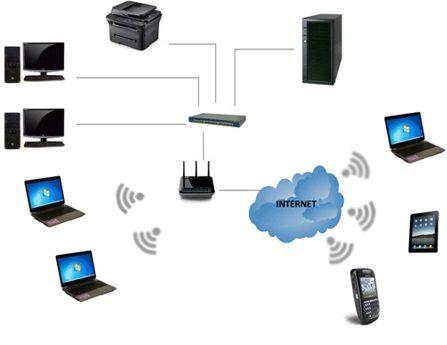 K2-TIM Vzdrževanje omrežij